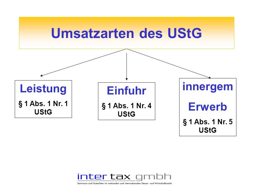 Leistung § 1 Abs. 1 Nr. 1 UStG Einfuhr § 1 Abs. 1 Nr. 4 UStG innergem Erwerb § 1 Abs. 1 Nr. 5 UStG Umsatzarten des UStG