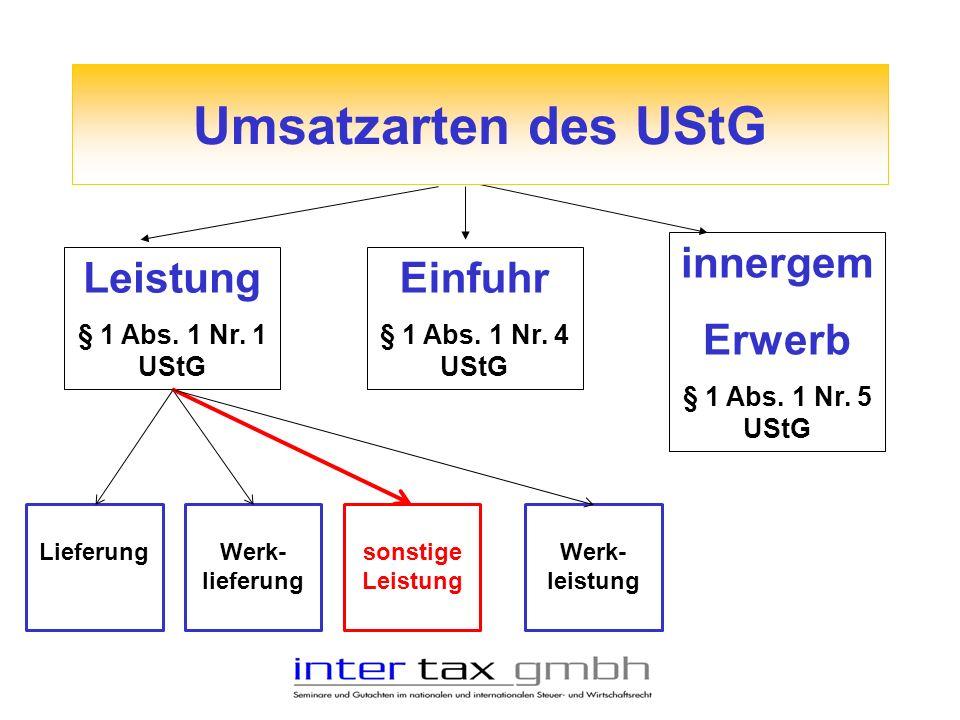 Leistung § 1 Abs. 1 Nr. 1 UStG Einfuhr § 1 Abs. 1 Nr. 4 UStG innergem Erwerb § 1 Abs. 1 Nr. 5 UStG Umsatzarten des UStG LieferungWerk- lieferung sonst