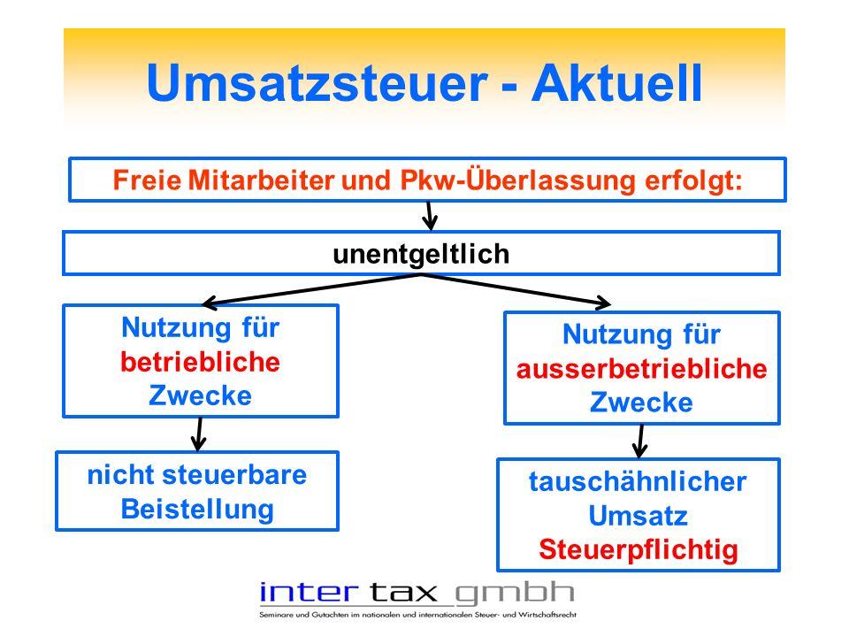 Umsatzsteuer - Aktuell Freie Mitarbeiter und Pkw-Überlassung erfolgt: unentgeltlich Nutzung für betriebliche Zwecke nicht steuerbare Beistellung Nutzu