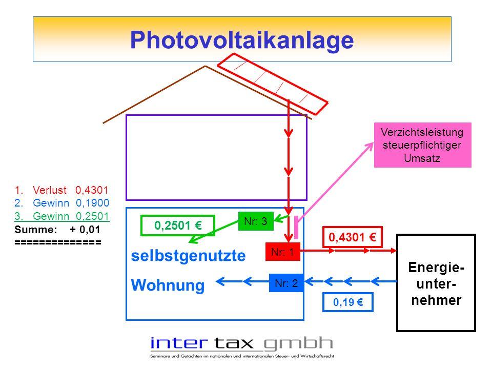 Photovoltaikanlage selbstgenutzte Wohnung Energie- unter- nehmer 0,4301 0,2501 0,19 Nr: 1 Nr: 2 Nr: 3 1.Verlust 0,4301 2.Gewinn 0,1900 3. Gewinn 0,250