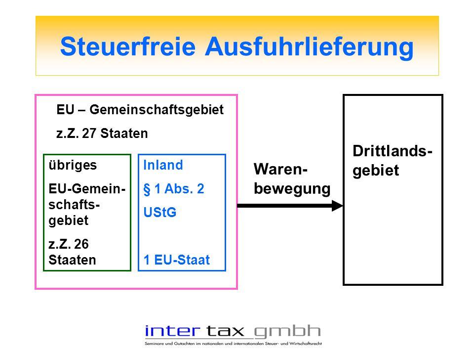 Steuerfreie Ausfuhrlieferung EU – Gemeinschaftsgebiet z.Z. 27 Staaten übriges EU-Gemein- schafts- gebiet z.Z. 26 Staaten Inland § 1 Abs. 2 UStG 1 EU-S