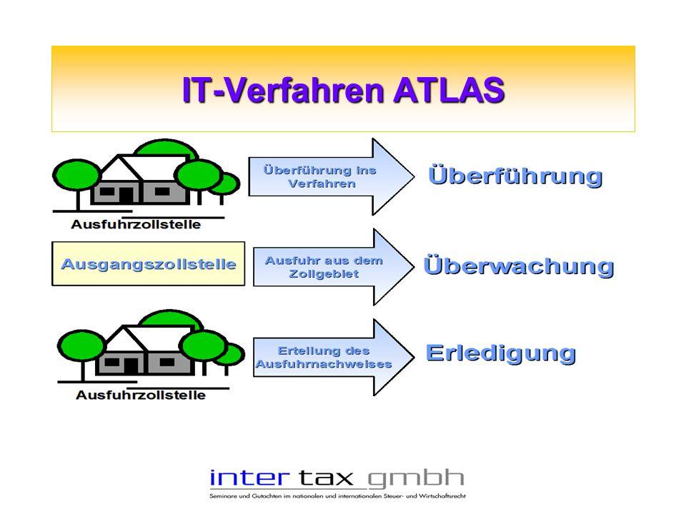 IT-Verfahren ATLAS