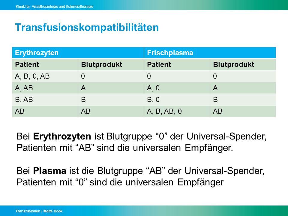Transfusionen / Malte Book Klinik für Anästhesiologie und Schmerztherapie Transfusionskompatibilitäten ErythrozytenFrischplasma PatientBlutproduktPati
