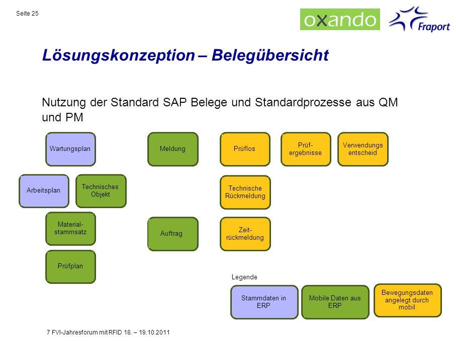 Lösungskonzeption – Belegübersicht Seite 25 Nutzung der Standard SAP Belege und Standardprozesse aus QM und PM 7 FVI-Jahresforum mit RFID 18. – 19.10.