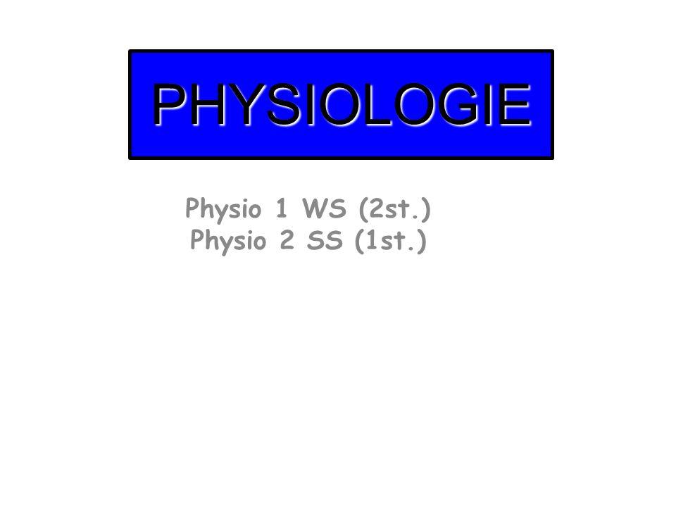 Molekulare Mechanismen der Muskelkontraktion Muskelmechanik MuskelmechanikKraft-Geschwindigkeitsbeziehung Wenn ein Muskel mit allen zur Verfügung stehenden Fasern eine Last bewältigt, so ist die relative Belastung der einzelnen tätigen MF kleiner und daher deren v k größer als wenn nur ein Teil der MF tätig ist Die Kontraktionsgeschwindigkeit (und Muskel- leistung) kann durch Rekrutierung von MEs erhöht werden (und vice versa) Muskelleistung Produkt aus Muskelkraft und Verkürzungs- geschwindigkeit