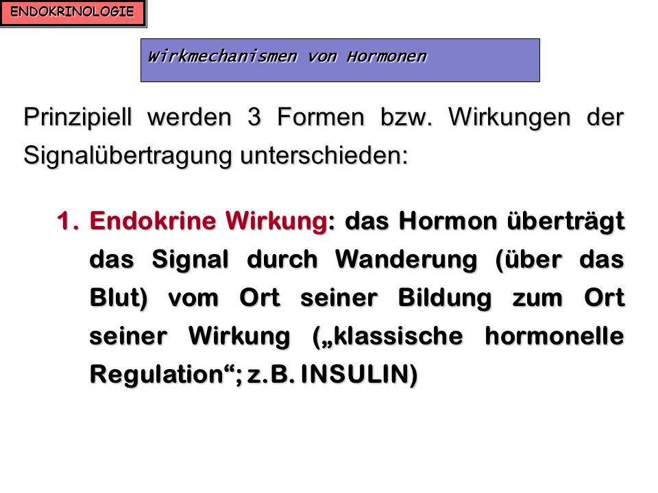 ENDOKRINOLOGIE Wirkmechanismen von Hormonen Prinzipiell werden 3 Formen bzw. Wirkungen der Signalübertragung unterschieden: 1.Endokrine Wirkung: das H