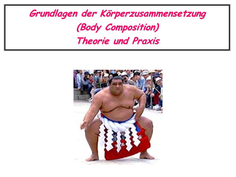 Grundlagen der Körperzusammensetzung (Body Composition) Theorie und Praxis