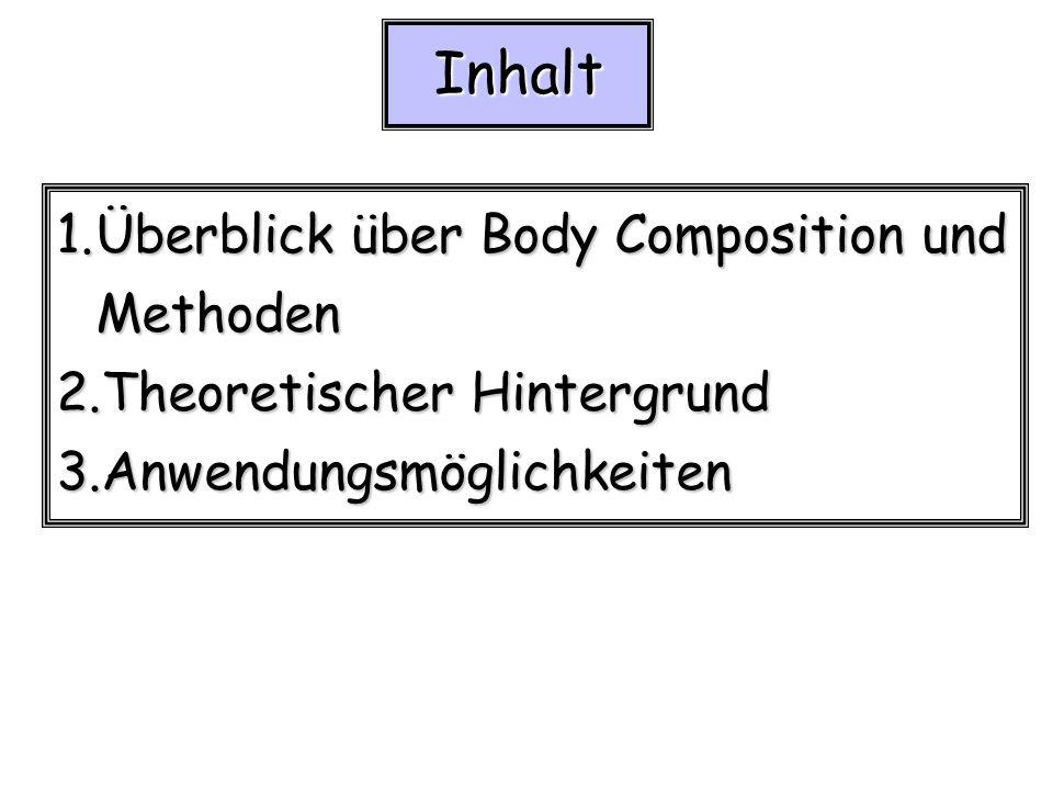 Inhalt 1.Überblick über Body Composition und Methoden 2.Theoretischer Hintergrund 3.Anwendungsmöglichkeiten