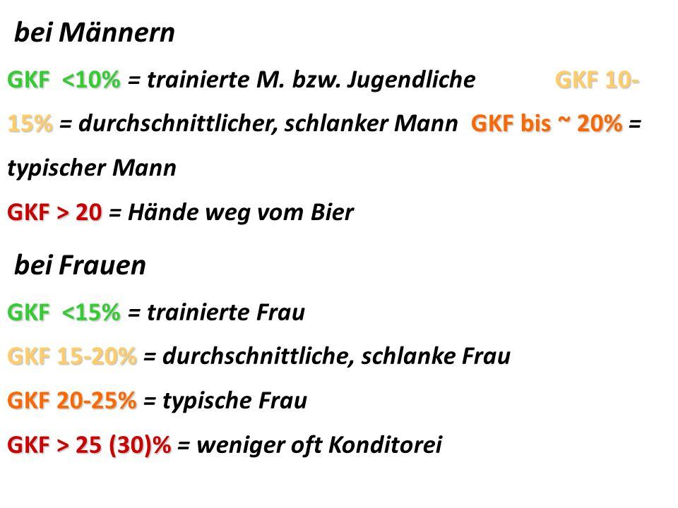 bei Männern GKF <10% GKF 10- 15%GKF bis ~ 20% GKF <10% = trainierte M. bzw. Jugendliche GKF 10- 15% = durchschnittlicher, schlanker Mann GKF bis ~ 20%
