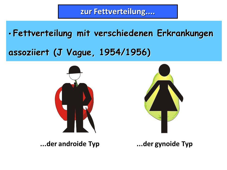 Fettverteilung mit verschiedenen Erkrankungen assoziiert (J Vague, 1954/1956) Fettverteilung mit verschiedenen Erkrankungen assoziiert (J Vague, 1954/