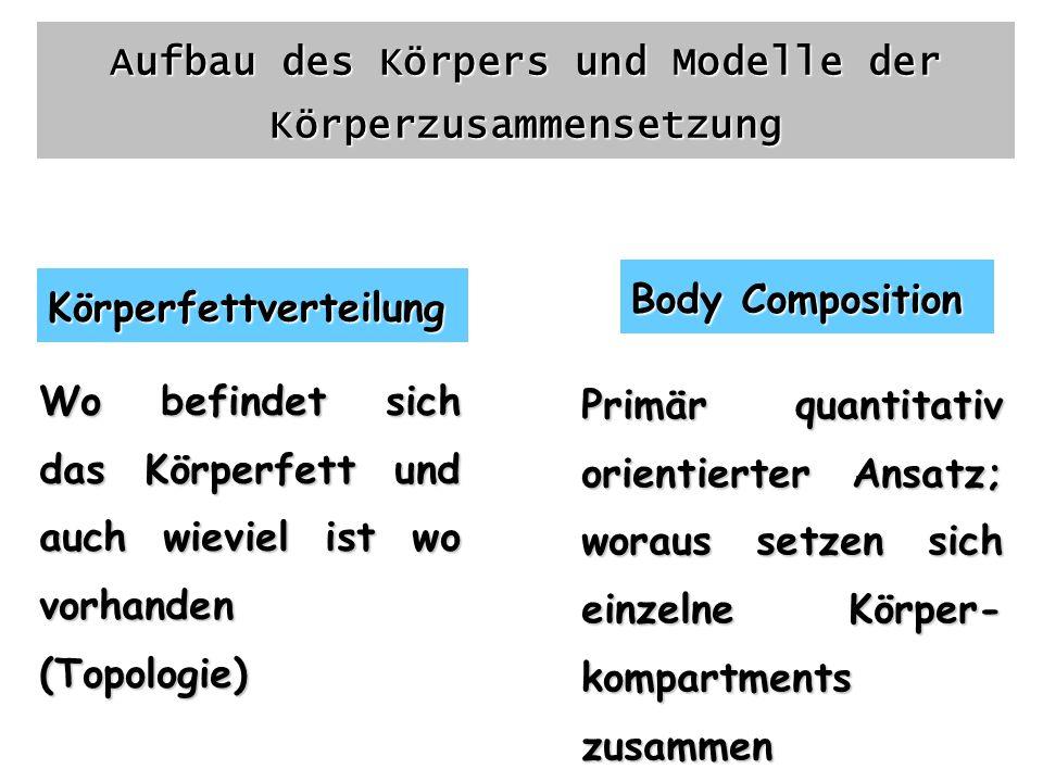 Aufbau des Körpers und Modelle der Körperzusammensetzung Wo befindet sich das Körperfett und auch wieviel ist wo vorhanden (Topologie) Körperfettverte