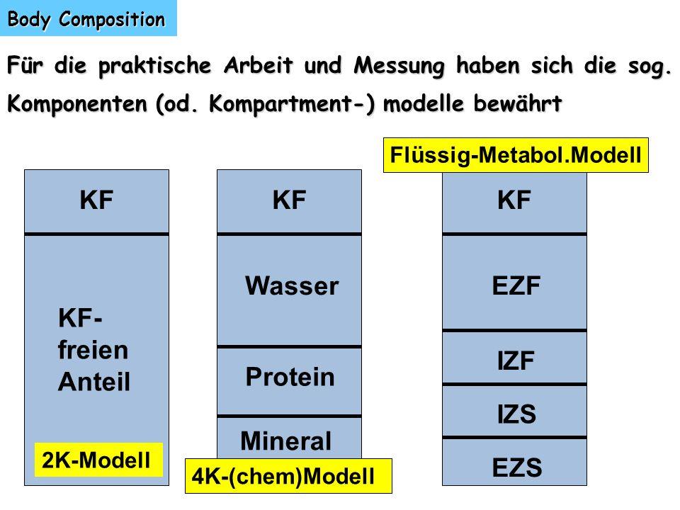 Body Composition Für die praktische Arbeit und Messung haben sich die sog. Komponenten (od. Kompartment-) modelle bewährt KF KF- freien Anteil 2K-Mode