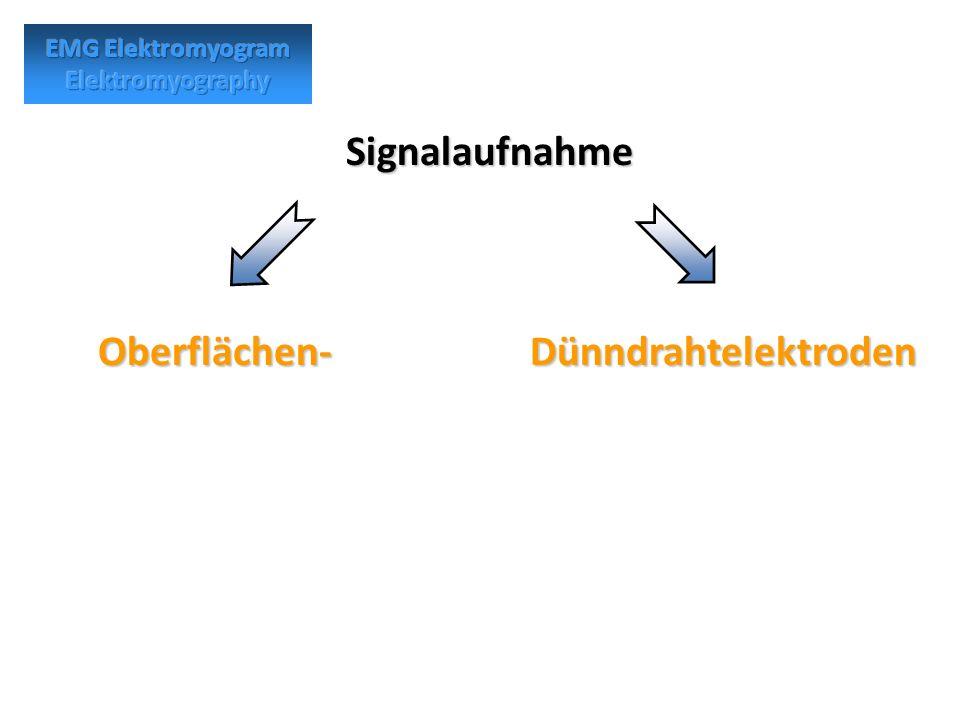 Signalaufnahme Oberflächen-Dünndrahtelektroden