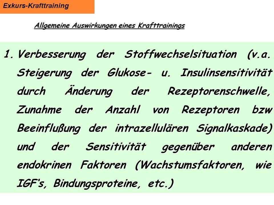 Allgemeine Auswirkungen eines Krafttrainings 1.Verbesserung der Stoffwechselsituation (v.a. Steigerung der Glukose- u. Insulinsensitivität durch Änder