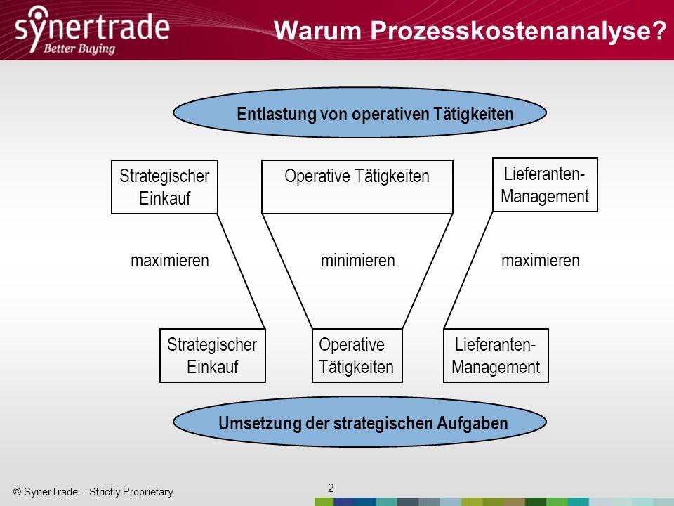 2 © SynerTrade – Strictly Proprietary Warum Prozesskostenanalyse? Entlastung von operativen Tätigkeiten Lieferanten- Management maximieren Lieferanten