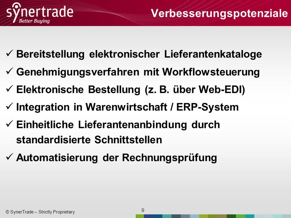 9 © SynerTrade – Strictly Proprietary Verbesserungspotenziale Bereitstellung elektronischer Lieferantenkataloge Genehmigungsverfahren mit Workflowsteuerung Elektronische Bestellung (z.