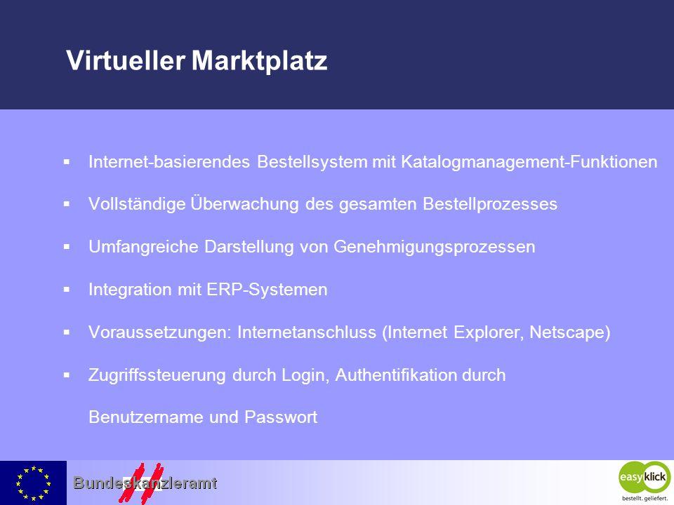 Virtueller Marktplatz Internet-basierendes Bestellsystem mit Katalogmanagement-Funktionen Vollständige Überwachung des gesamten Bestellprozesses Umfan