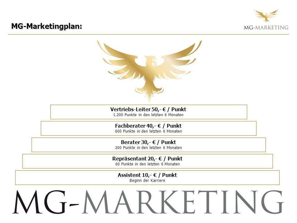 MG-Marketingplan: Fachberater 40,- / Punkt 600 Punkte in den letzten 6 Monaten Berater 30,- / Punkt 300 Punkte in den letzten 6 Monaten Repräsentant 2