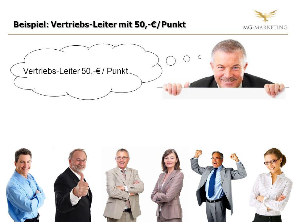 Beispiel: Vertriebs-Leiter mit 50,-/Punkt Vertriebs-Leiter 50,- / Punkt