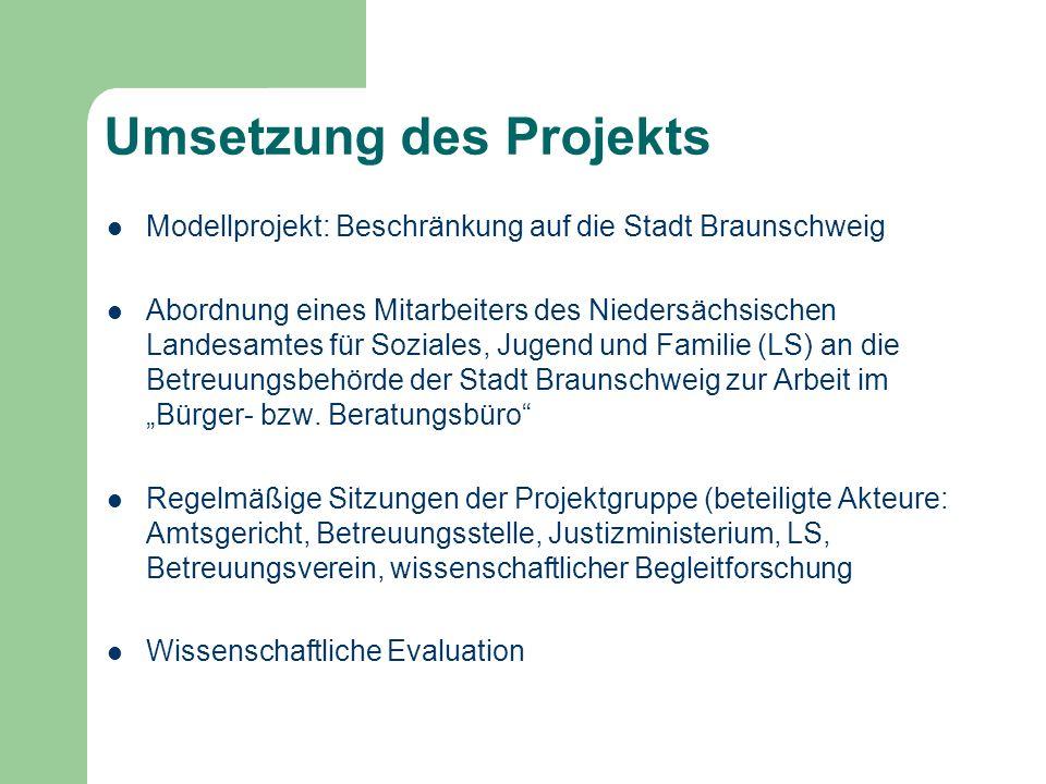 Umsetzung des Projekts Modellprojekt: Beschränkung auf die Stadt Braunschweig Abordnung eines Mitarbeiters des Niedersächsischen Landesamtes für Sozia