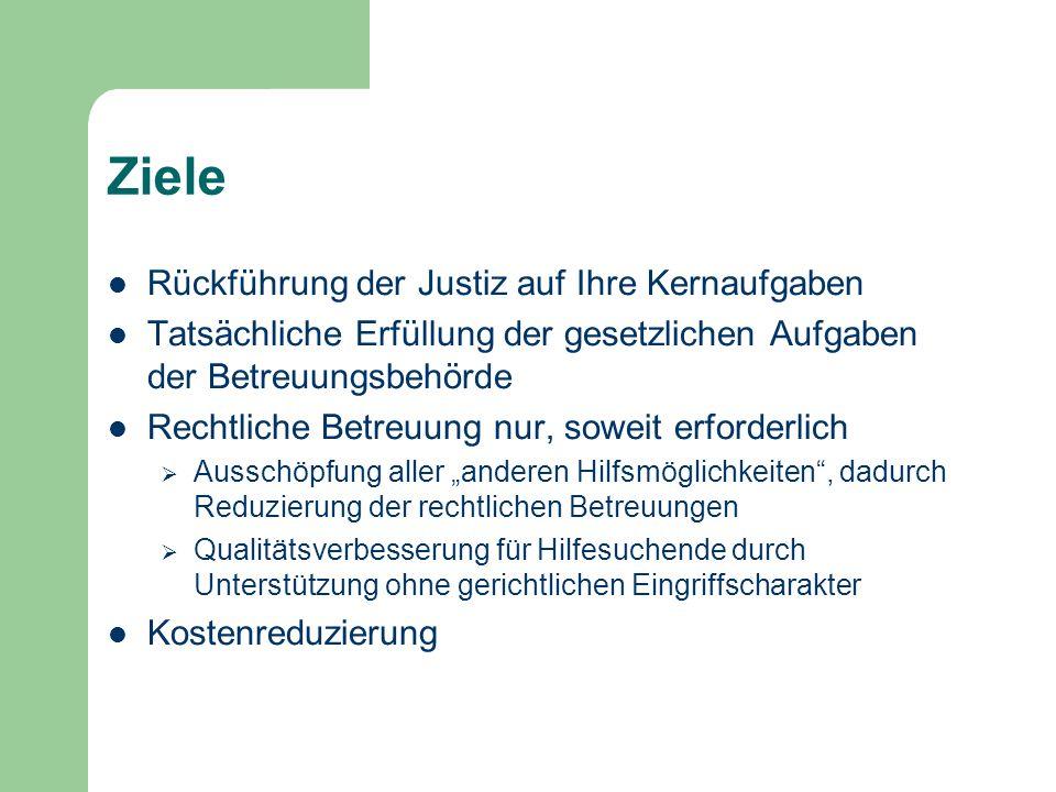 Ziele Rückführung der Justiz auf Ihre Kernaufgaben Tatsächliche Erfüllung der gesetzlichen Aufgaben der Betreuungsbehörde Rechtliche Betreuung nur, so