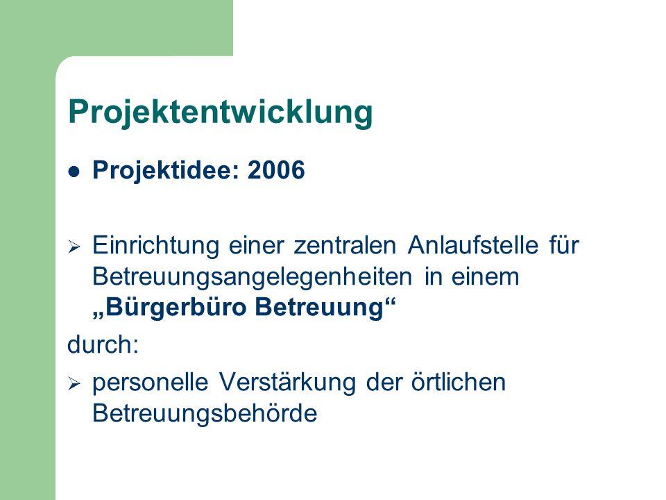 Projektentwicklung Projektidee: 2006 Einrichtung einer zentralen Anlaufstelle für Betreuungsangelegenheiten in einem Bürgerbüro Betreuung durch: perso