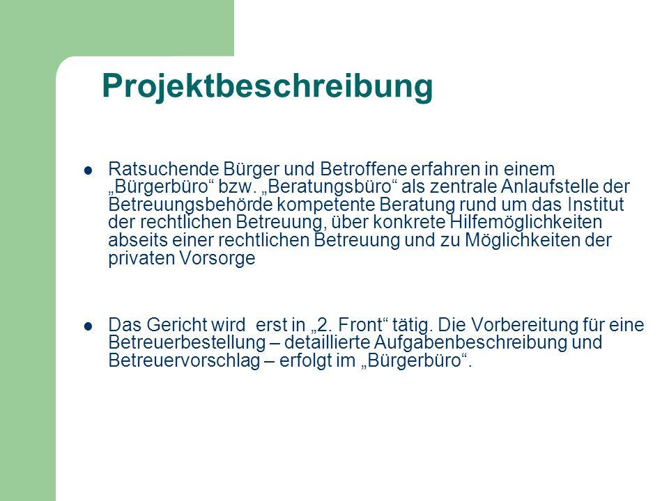 Umsetzung des Projekts Modellprojekt: Beschränkung auf die Stadt Braunschweig Abordnung eines Mitarbeiters des Niedersächsischen Landesamtes für Soziales, Jugend und Familie (LS) an die Betreuungsbehörde der Stadt Braunschweig zur Arbeit im Bürger- bzw.