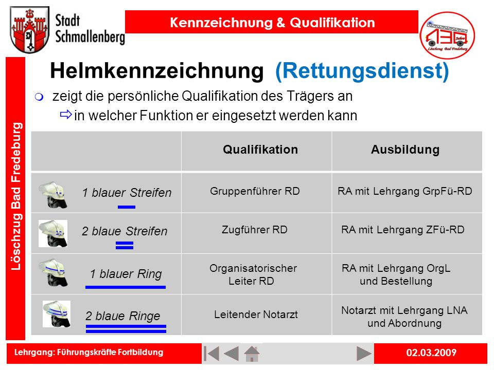 Lehrgang: Führungskräfte Fortbildung Kennzeichnung & Qualifikation Löschzug Bad Fredeburg Helmkennzeichnung (Rettungsdienst) zeigt die persönliche Qua