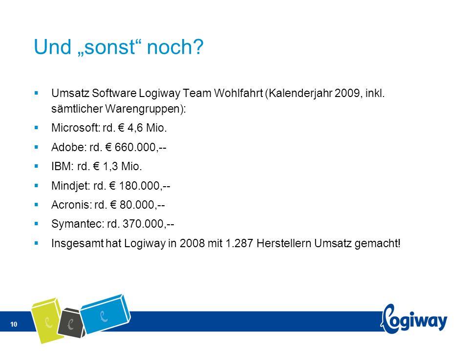 10 Und sonst noch? Umsatz Software Logiway Team Wohlfahrt (Kalenderjahr 2009, inkl. sämtlicher Warengruppen): Microsoft: rd. 4,6 Mio. Adobe: rd. 660.0
