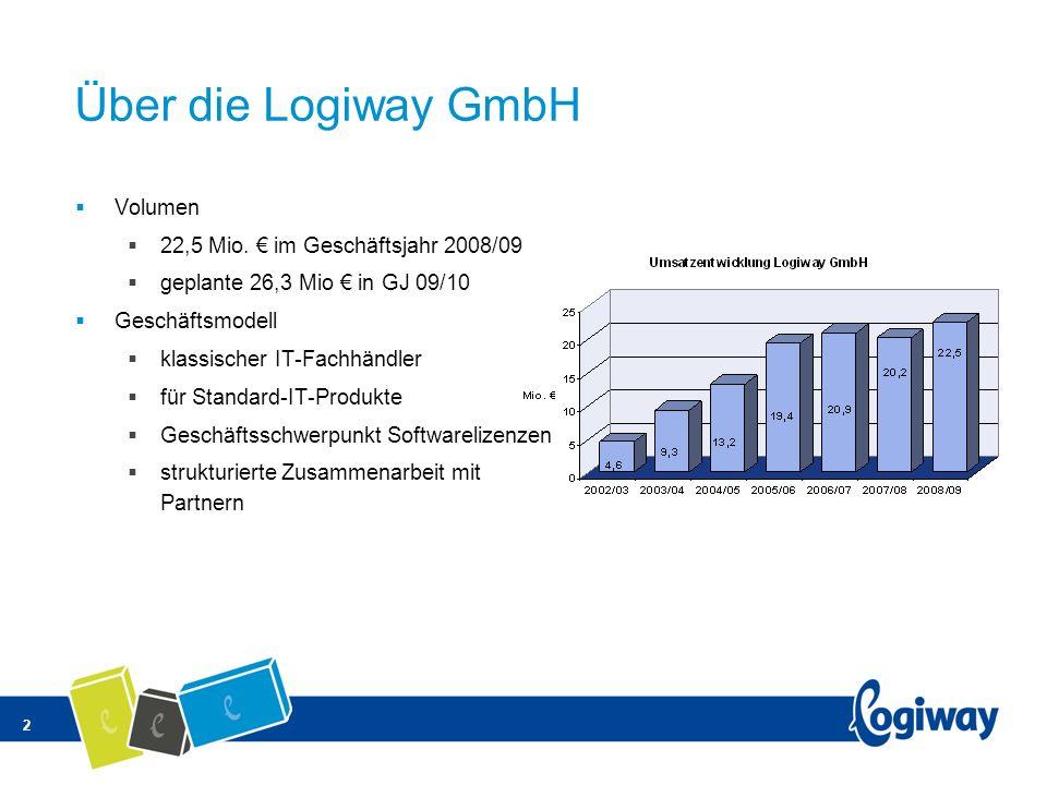 2 Über die Logiway GmbH Volumen 22,5 Mio. im Geschäftsjahr 2008/09 geplante 26,3 Mio in GJ 09/10 Geschäftsmodell klassischer IT-Fachhändler für Standa