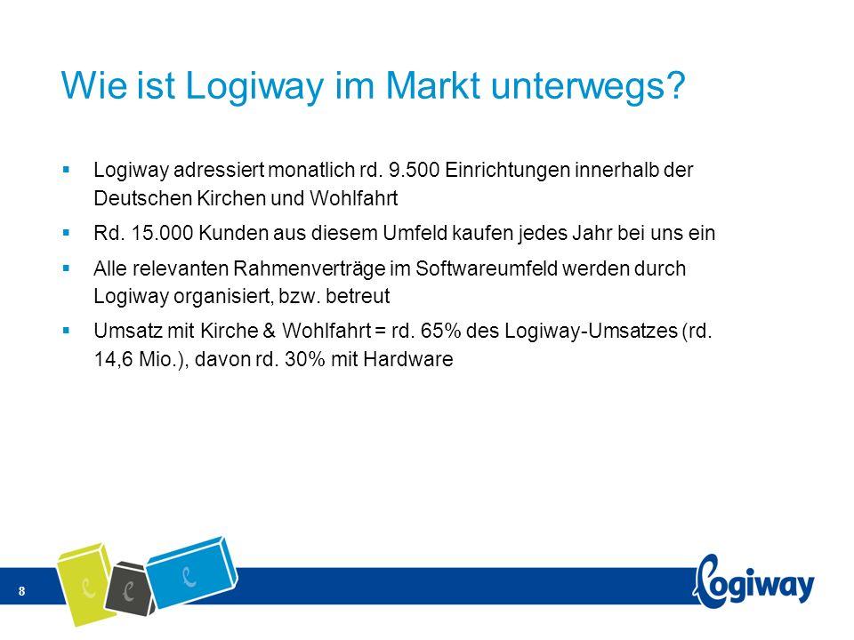8 Wie ist Logiway im Markt unterwegs? Logiway adressiert monatlich rd. 9.500 Einrichtungen innerhalb der Deutschen Kirchen und Wohlfahrt Rd. 15.000 Ku