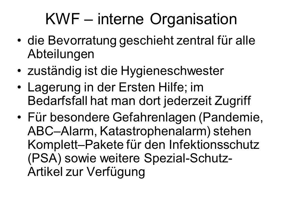KWF – interne Organisation die Bevorratung geschieht zentral für alle Abteilungen zuständig ist die Hygieneschwester Lagerung in der Ersten Hilfe; im