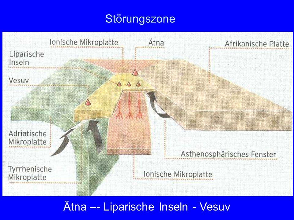 Ätna –- Liparische Inseln - Vesuv Störungszone