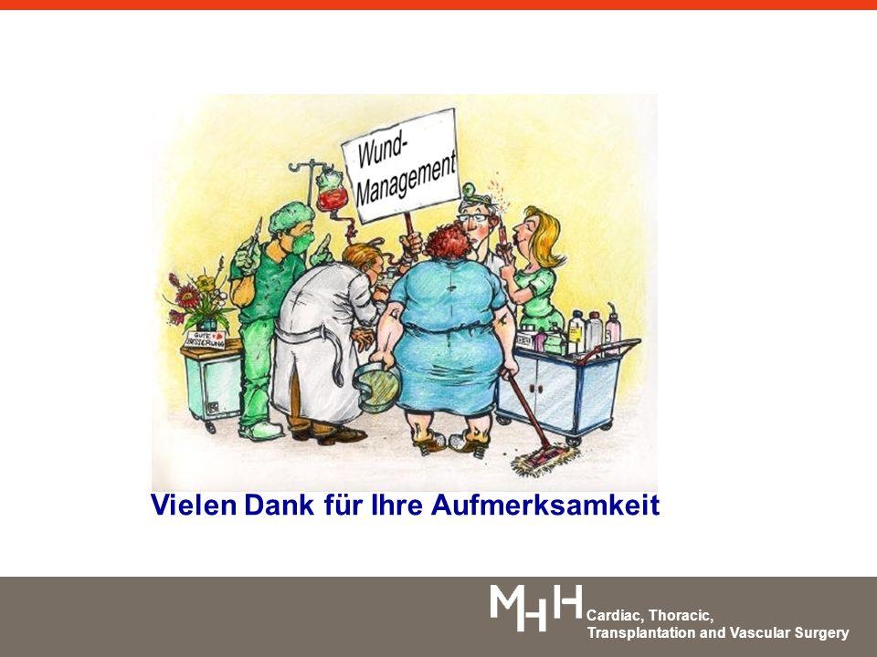 Cardiac, Thoracic, Transplantation and Vascular Surgery Vielen Dank für Ihre Aufmerksamkeit