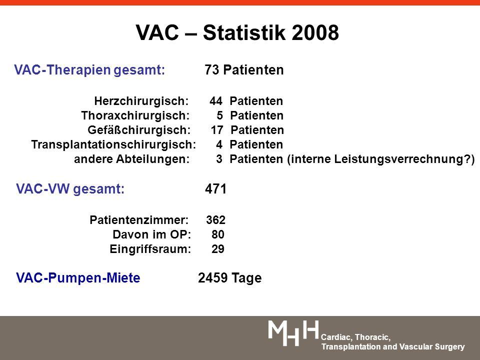 Cardiac, Thoracic, Transplantation and Vascular Surgery VAC – Statistik 2008 VAC-Therapien gesamt: 73 Patienten Herzchirurgisch: 44 Patienten Thoraxch