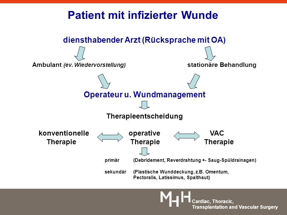 Cardiac, Thoracic, Transplantation and Vascular Surgery diensthabender Arzt (Rücksprache mit OA) Ambulant (ev. Wiedervorstellung) stationäre Behandlun