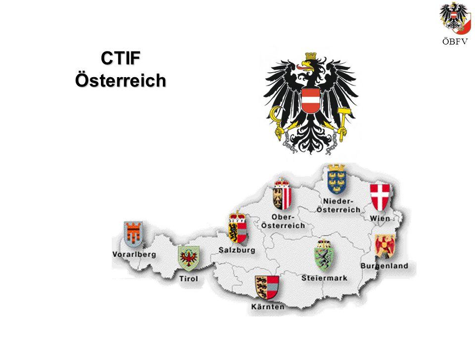 CTIF – Österreichische Vertreter + Delegierter des Nationalen CTIF-Komitees Präs.