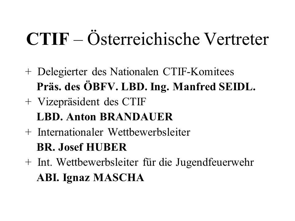 CTIF – Österreichische Vertreter + Delegierter des Nationalen CTIF-Komitees Präs. des ÖBFV. LBD. Ing. Manfred SEIDL. + Vizepräsident des CTIF LBD. Ant