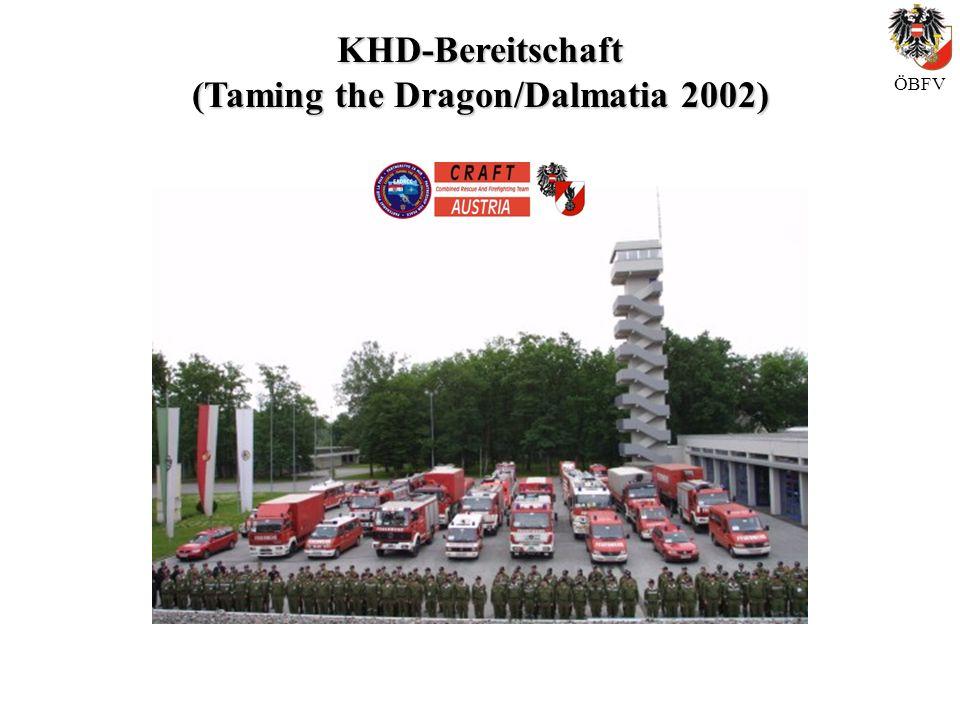 KHD-Bereitschaft (Taming the Dragon/Dalmatia 2002) ÖBFV