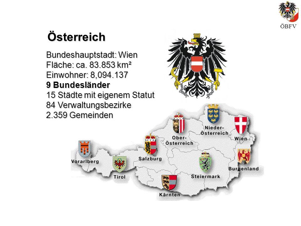 Österreich Bundeshauptstadt: Wien Fläche: ca. 83.853 km² Einwohner: 8,094.137 9 Bundesländer 15 Städte mit eigenem Statut 84 Verwaltungsbezirke 2.359