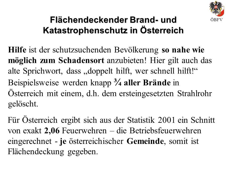ÖBFV Flächendeckender Brand- und Katastrophenschutz in Österreich Hilfe ist der schutzsuchenden Bevölkerung so nahe wie möglich zum Schadensort anzubi
