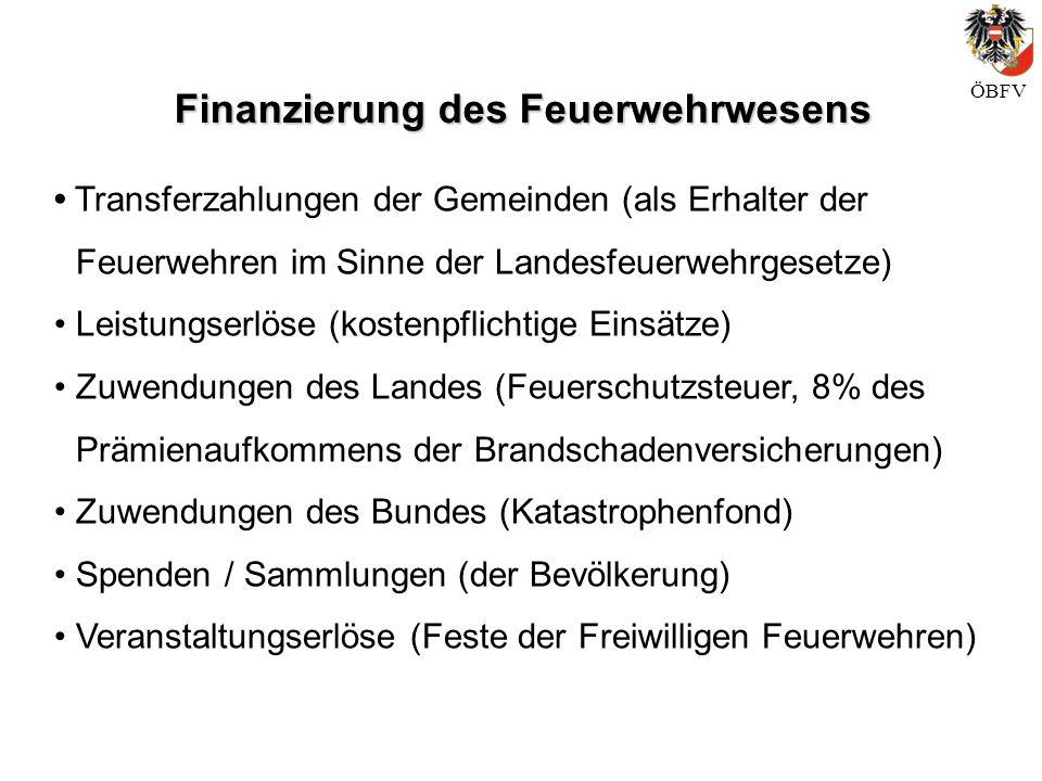 Finanzierung des Feuerwehrwesens Transferzahlungen der Gemeinden (als Erhalter der Feuerwehren im Sinne der Landesfeuerwehrgesetze) Leistungserlöse (k