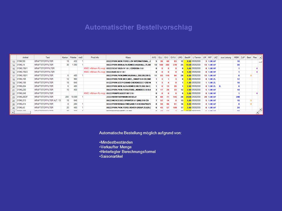 Automatischer Bestellvorschlag Automatische Bestellung möglich aufgrund von: Mindestbeständen Verkaufter Menge Hinterlegter Berechnungsformel Saisonar