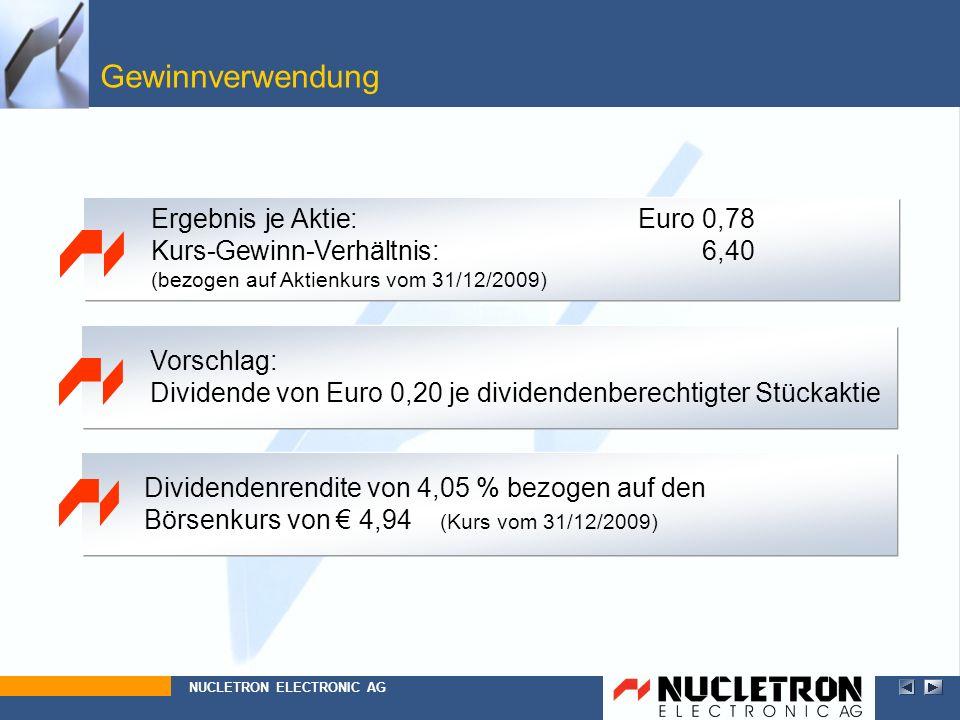 Gewinnverwendung Vorschlag: Dividende von Euro 0,20 je dividendenberechtigter Stückaktie Dividendenrendite von 4,05 % bezogen auf den Börsenkurs von 4