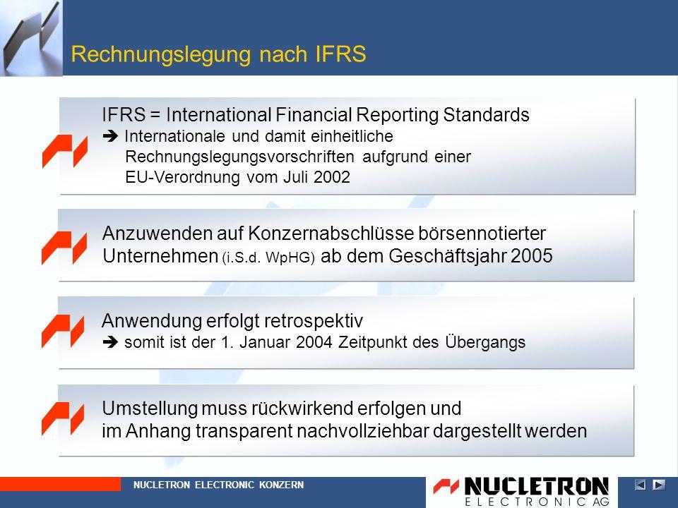 Rechnungslegung nach IFRS Anzuwenden auf Konzernabschlüsse börsennotierter Unternehmen (i.S.d. WpHG) ab dem Geschäftsjahr 2005 Anwendung erfolgt retro