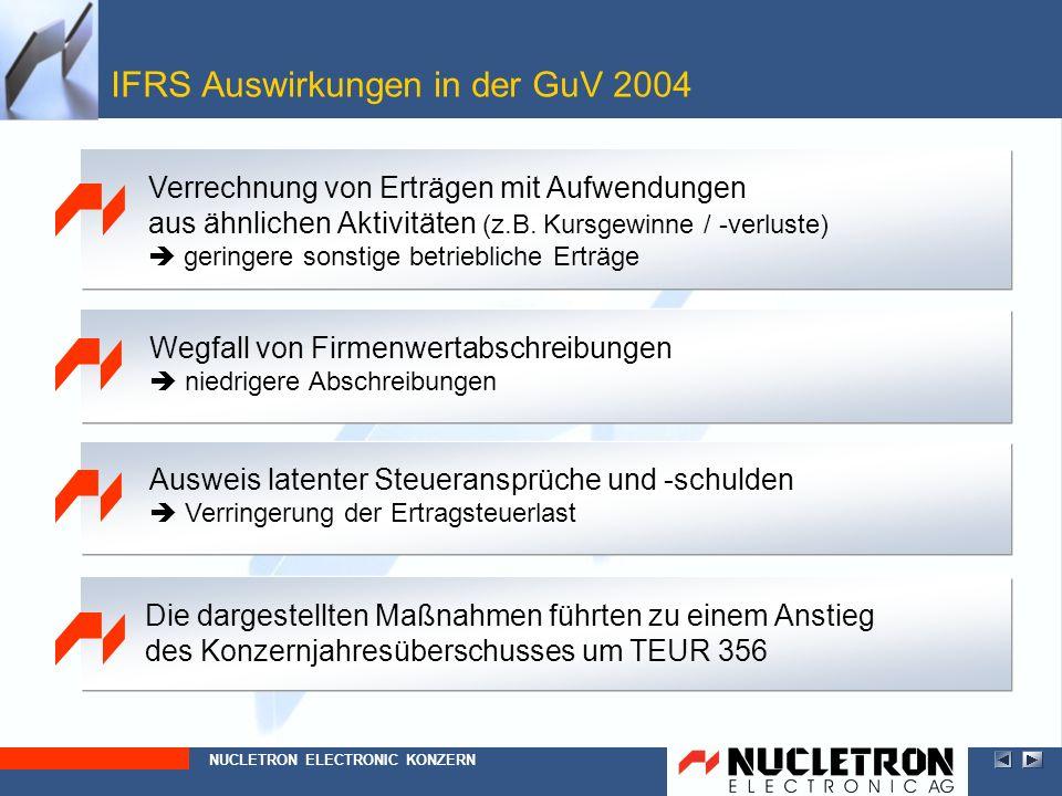 IFRS Auswirkungen in der GuV 2004 Verrechnung von Erträgen mit Aufwendungen aus ähnlichen Aktivitäten (z.B. Kursgewinne / -verluste) geringere sonstig