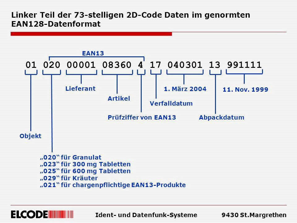 Ident- und Datenfunk-Systeme9430 St.Margrethen Linker Teil der 73-stelligen 2D-Code Daten im genormten EAN128-Datenformat 01 020 00001 08360 4 17 0403