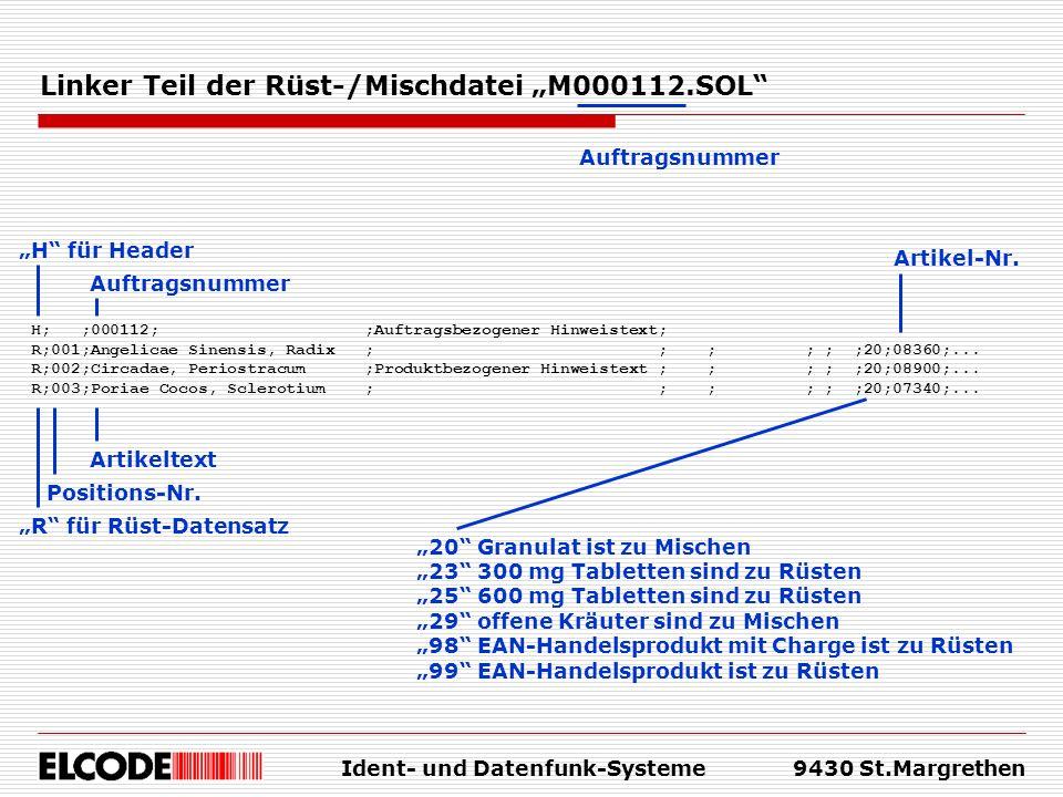 Ident- und Datenfunk-Systeme9430 St.Margrethen Linker Teil der Rüst-/Mischdatei M000112.SOL H; ;000112; ;Auftragsbezogener Hinweistext; R;001;Angelica