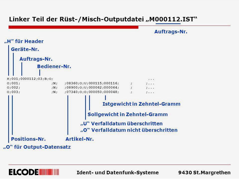 Ident- und Datenfunk-Systeme9430 St.Margrethen Linker Teil der Rüst-/Misch-Outputdatei M000112.IST H;001;0000112;03;B;O;... O;001; ;N; ;08360;O;U;0001