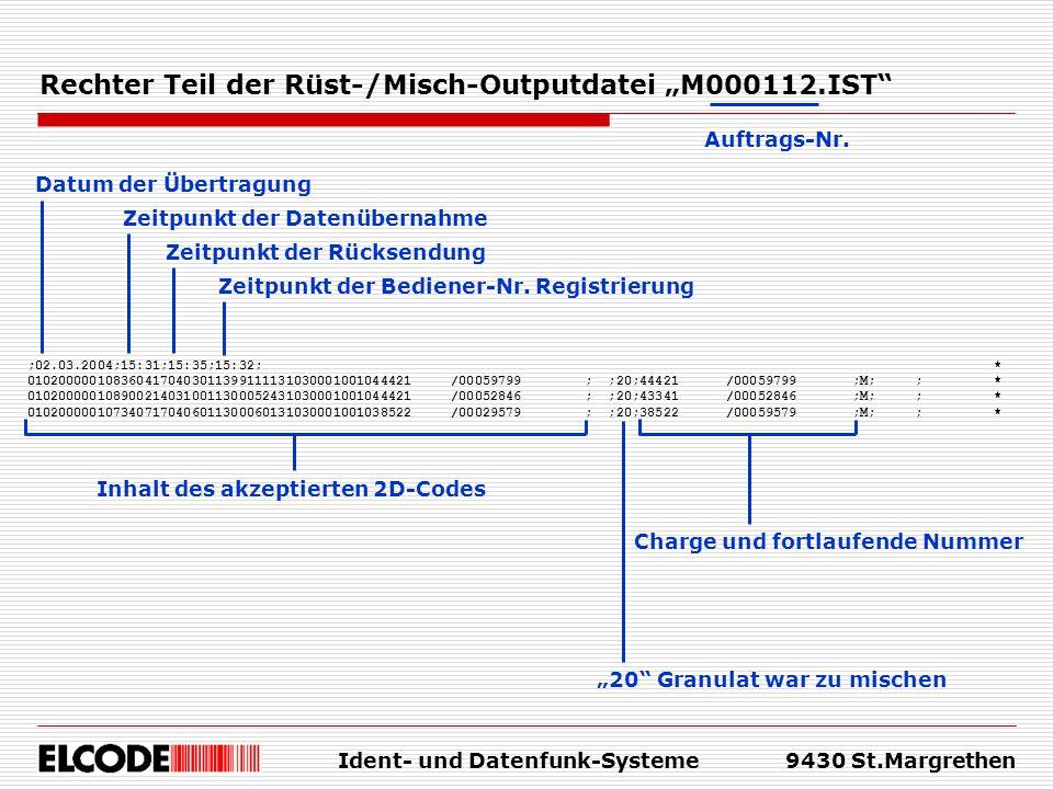 Ident- und Datenfunk-Systeme9430 St.Margrethen Rechter Teil der Rüst-/Misch-Outputdatei M000112.IST Auftrags-Nr. Datum der Übertragung Zeitpunkt der D